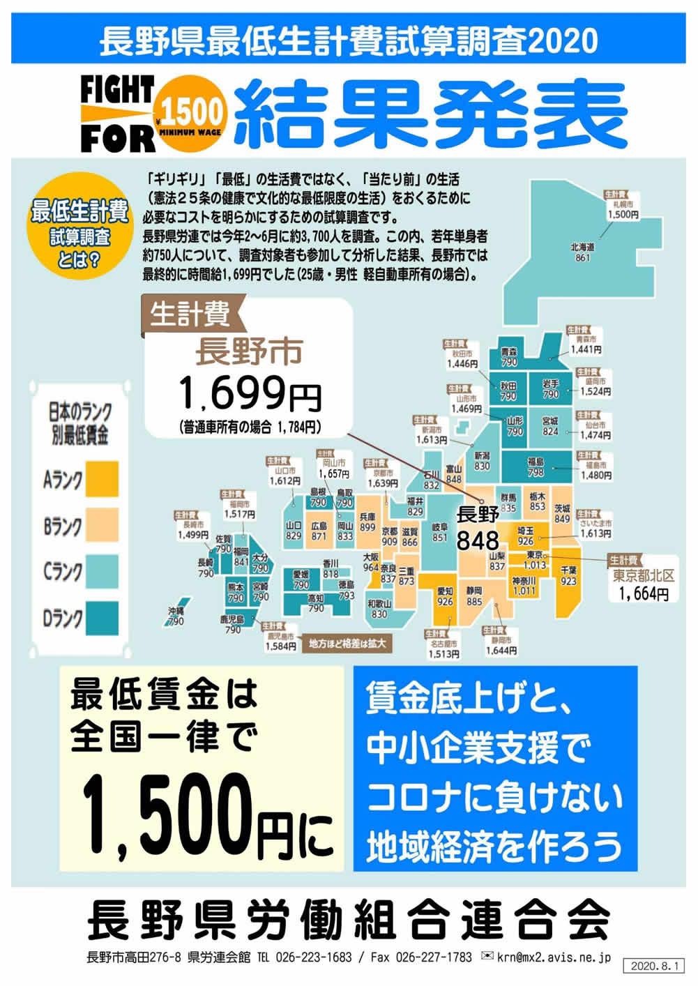 長野県最低生計費調査2020結果発表チラシ 写真